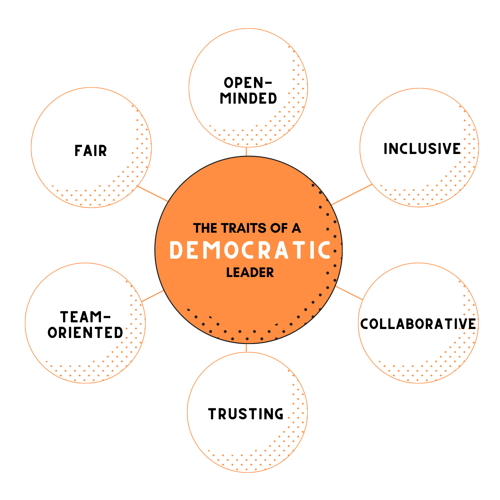 The Traits of a Democratic Leader