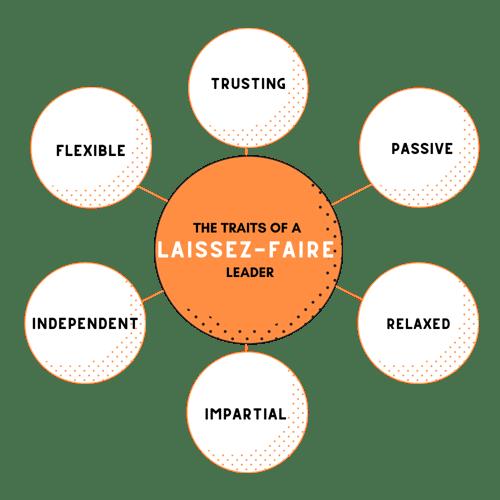The Traits of a Laissez-Faire Leader