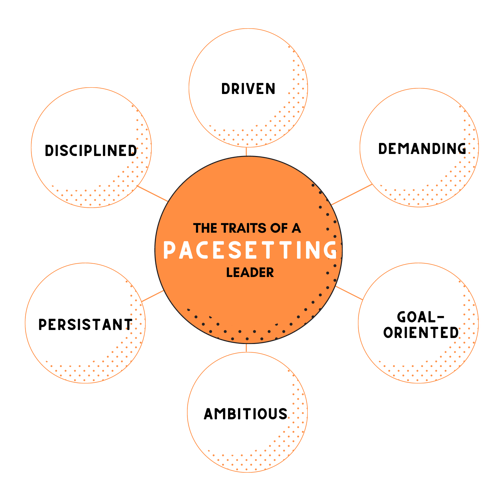The Traits of a Pacesetting Leader