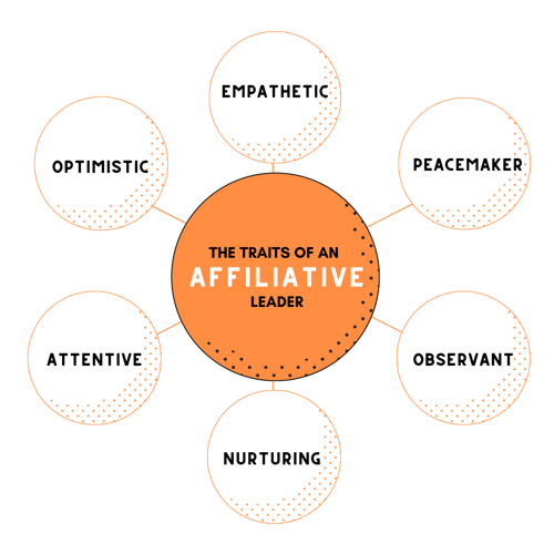 The Traits of an Affiliative Leader
