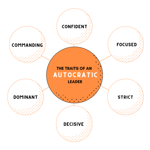 The Traits of an Autocratic Leader