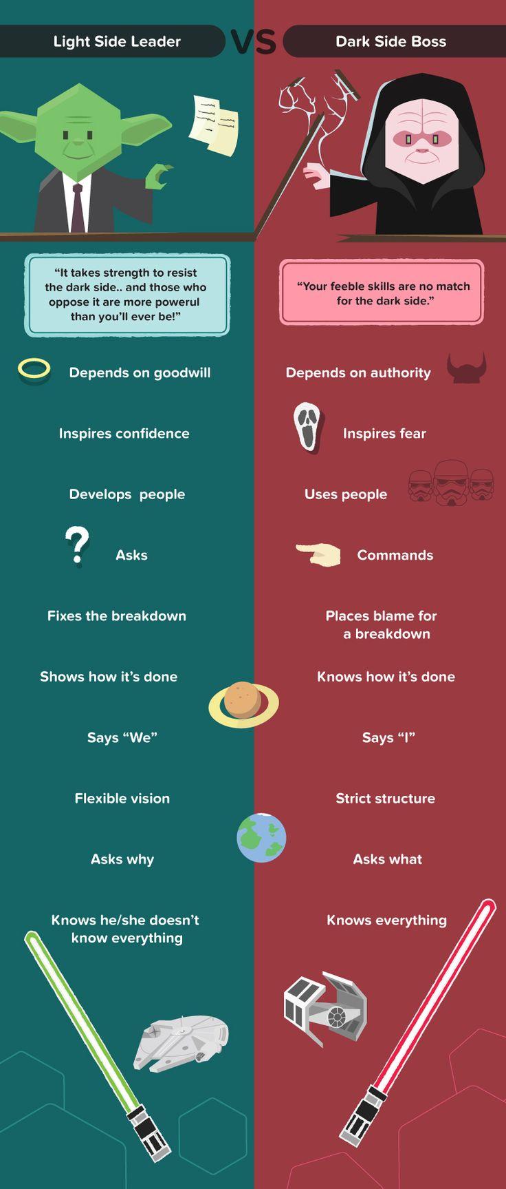 Visuistan Boss vs Leader Star Wars Inspired Infographic
