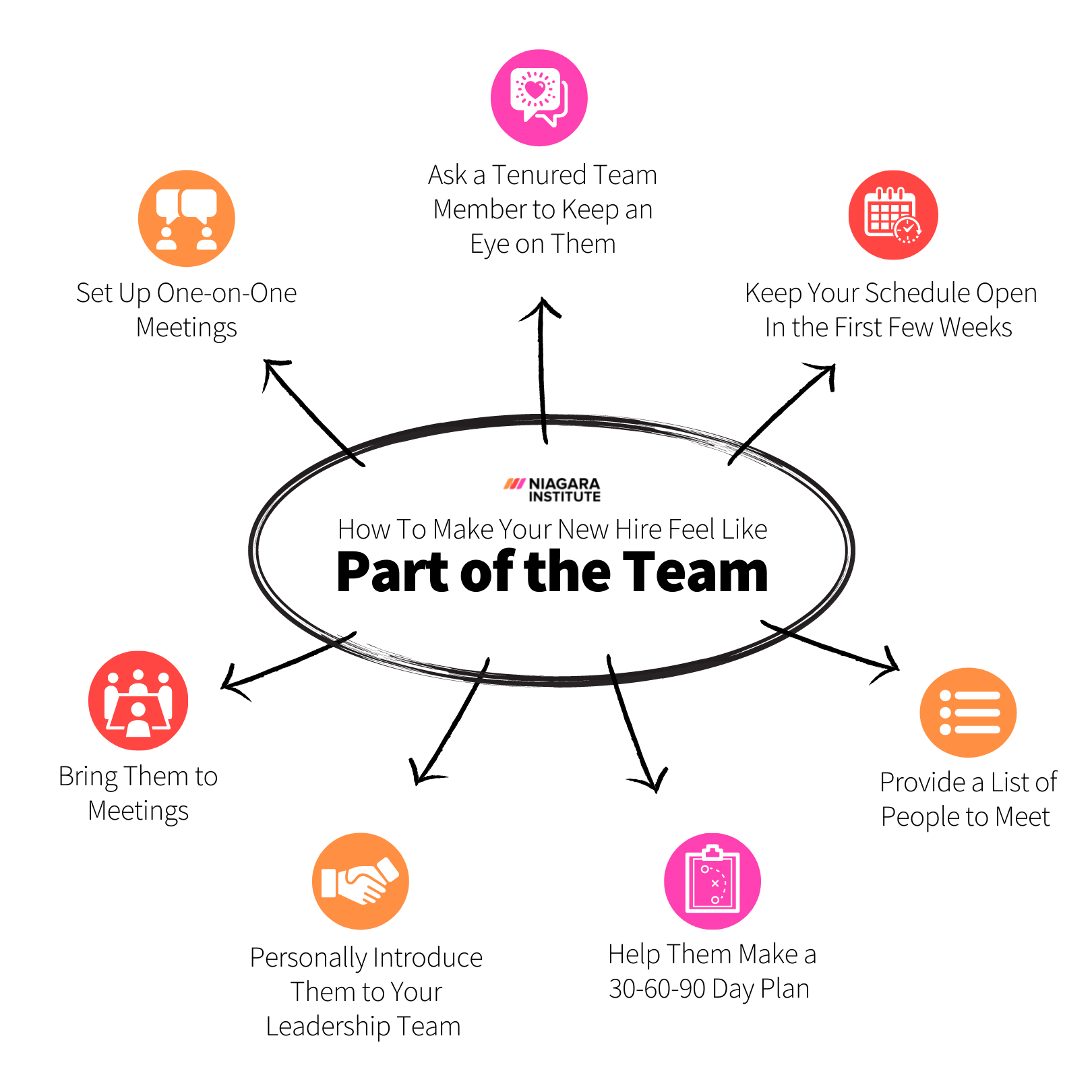 How to make your new hire feel like part of the team